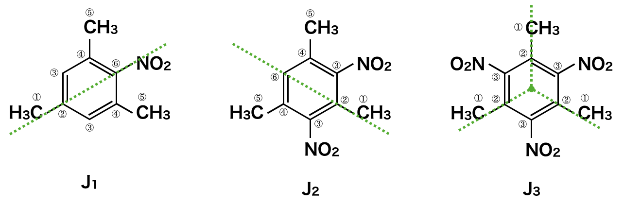 structural isomer