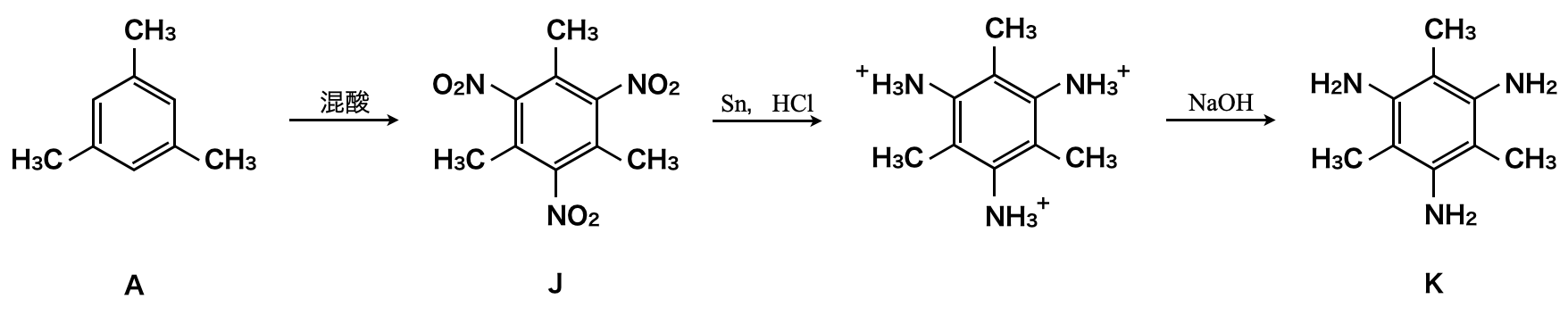 nitroization