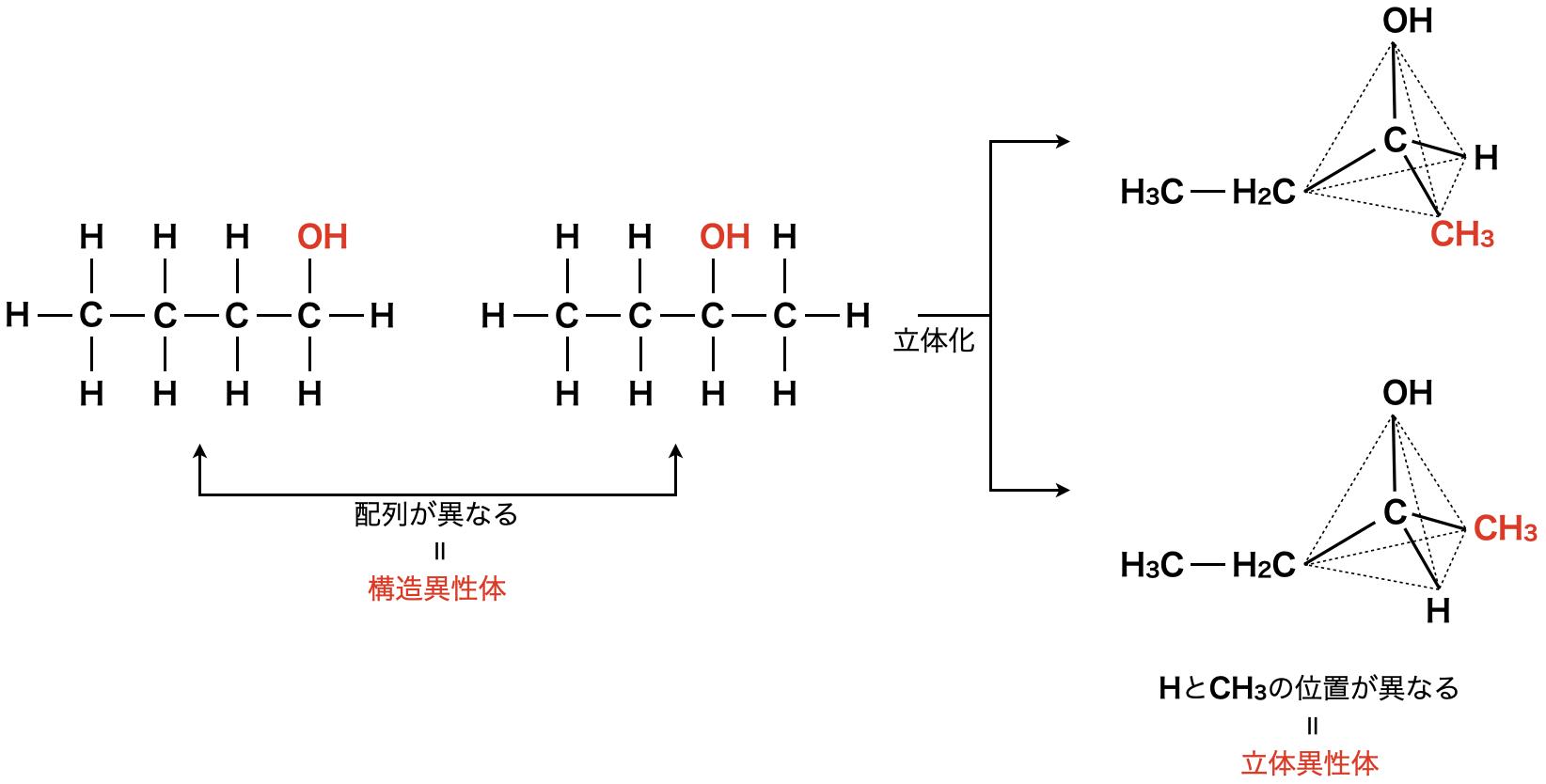 isomer