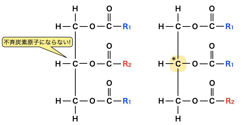asymmetric carbon atom