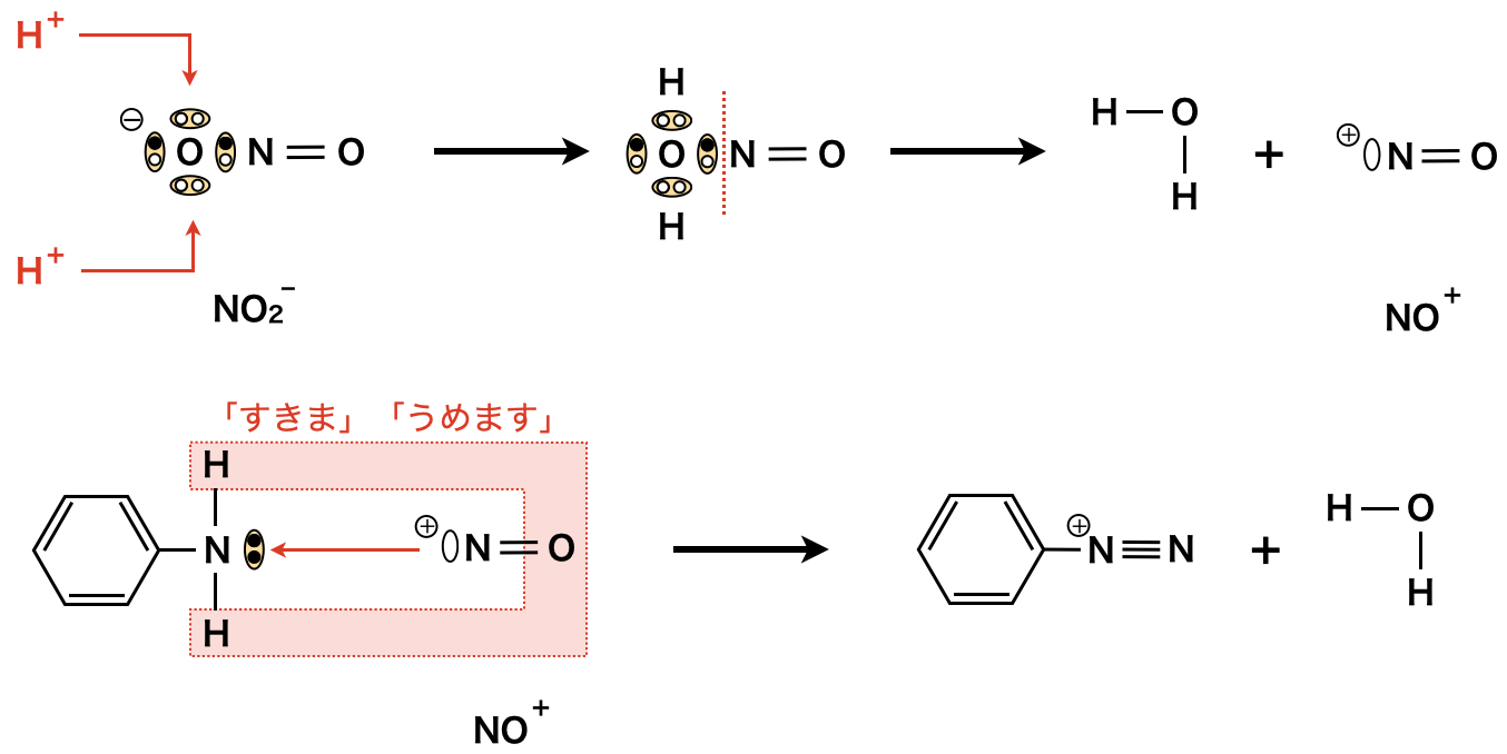 diazotization