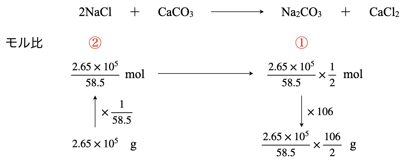 mole calculation